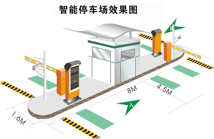 湖南展日科技智能车牌识别系统